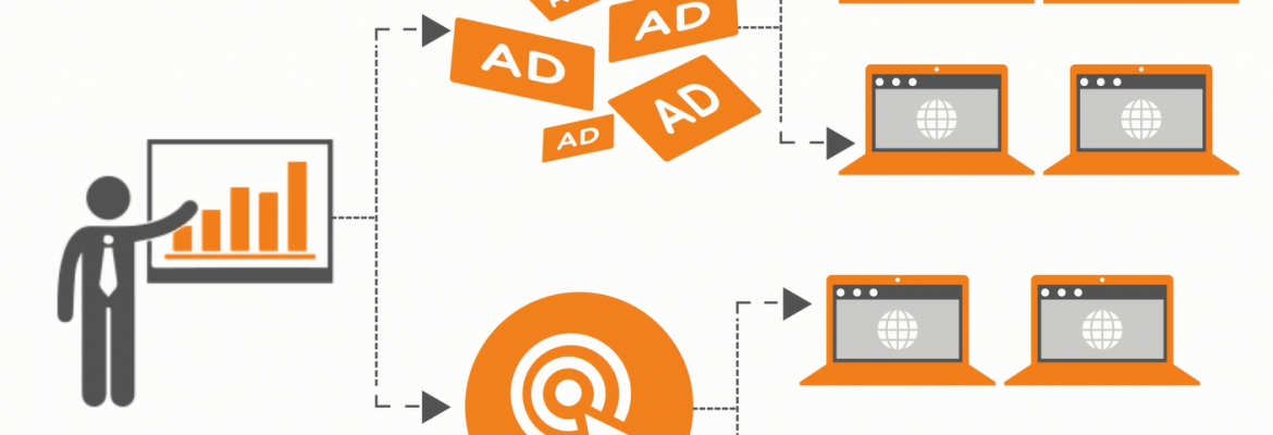 Difference Between Ad server and Ad Network