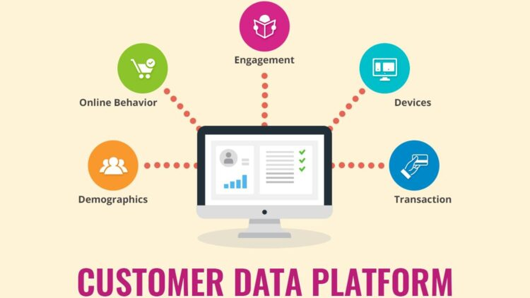 Customer Data Platforms 101 The Complete Guide to CDP